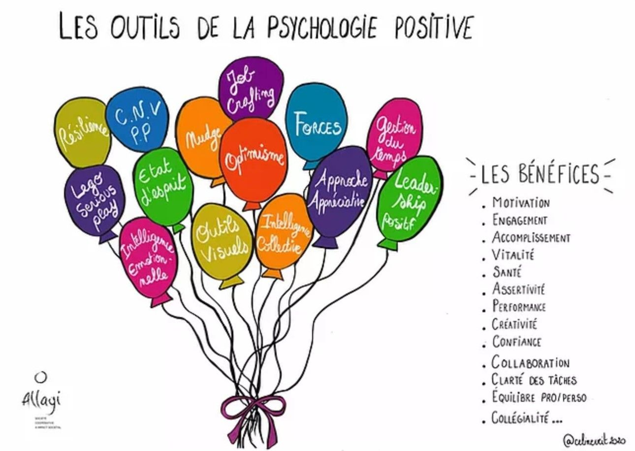 Image de diapositive